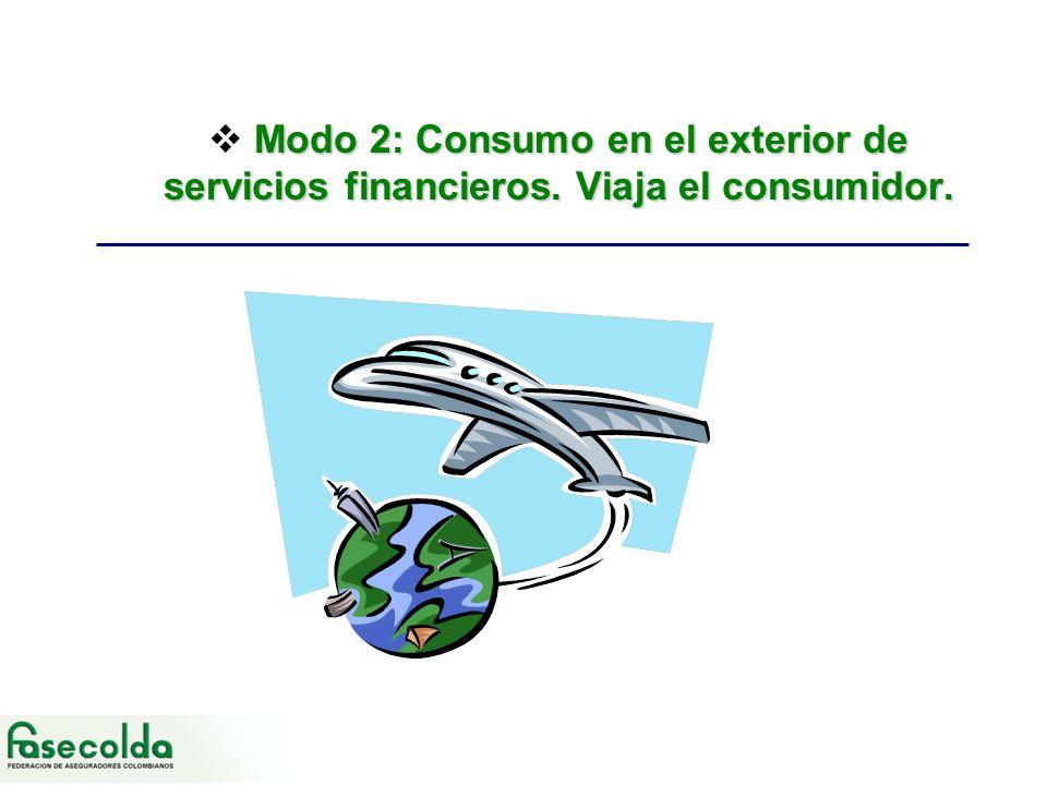 Modo 2: Consumo en el exterior de servicios financieros. Viaja el consumidor.