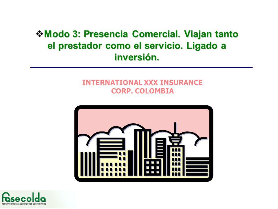 Modo 3: Presencia Comercial.Viajan tanto el prestador como el servicio.