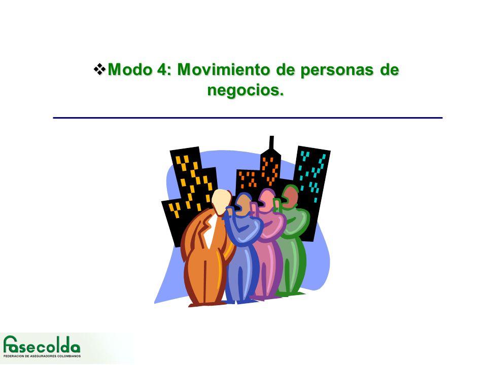 Modo 4: Movimiento de personas de negocios. Modo 4: Movimiento de personas de negocios.