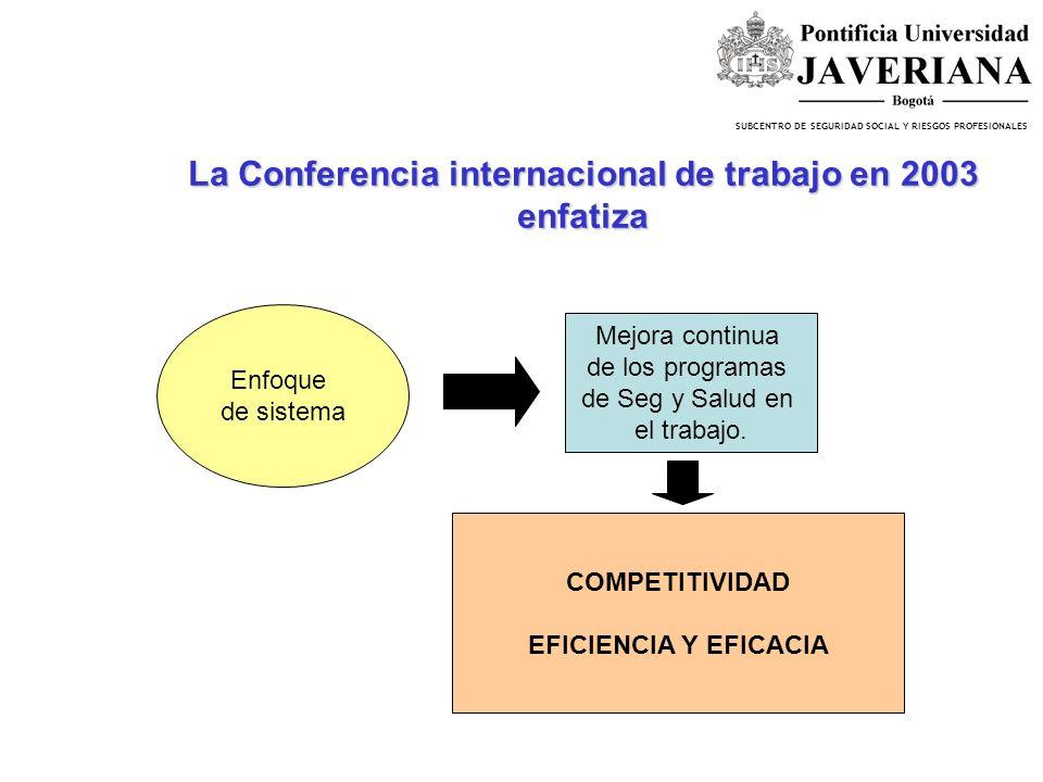 SUBCENTRO DE SEGURIDAD SOCIAL Y RIESGOS PROFESIONALES Algunas reflexiones Un conjunto de políticas complementarias que involucren aspectos laborales.