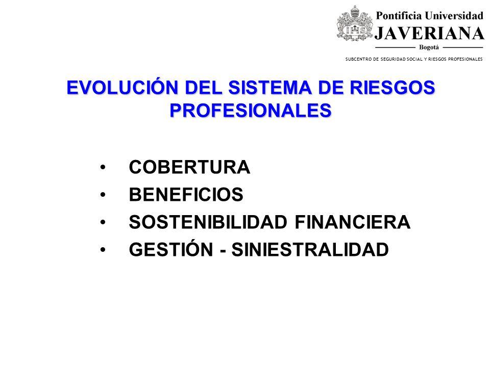 SUBCENTRO DE SEGURIDAD SOCIAL Y RIESGOS PROFESIONALES REQUERIMIENTOS A LOS EMPRESARIOS ACCESO A MERCADOS EXTERNOS Cumplimiento de normas internacional