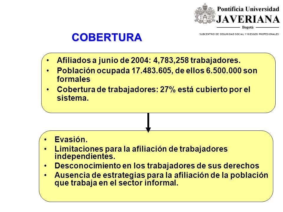 SUBCENTRO DE SEGURIDAD SOCIAL Y RIESGOS PROFESIONALES EVOLUCIÓN DEL SISTEMA DE RIESGOS PROFESIONALES COBERTURA BENEFICIOS SOSTENIBILIDAD FINANCIERA GE