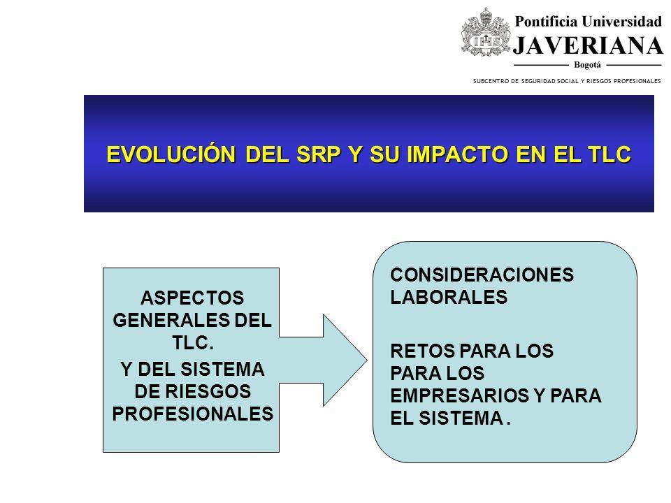 SUBCENTRO DE SEGURIDAD SOCIAL Y RIESGOS PROFESIONALES EVOLUCIÓN DEL SRP Y SU IMPACTO EN EL TLC ASPECTOS GENERALES DEL TLC.