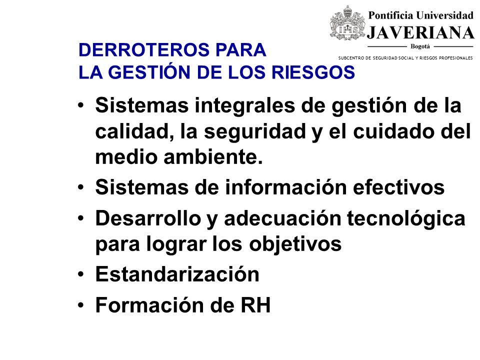SUBCENTRO DE SEGURIDAD SOCIAL Y RIESGOS PROFESIONALES GESTIÓN Limitaciones Sistema de información sin unificar Reporte solo de trabajadores afiliados