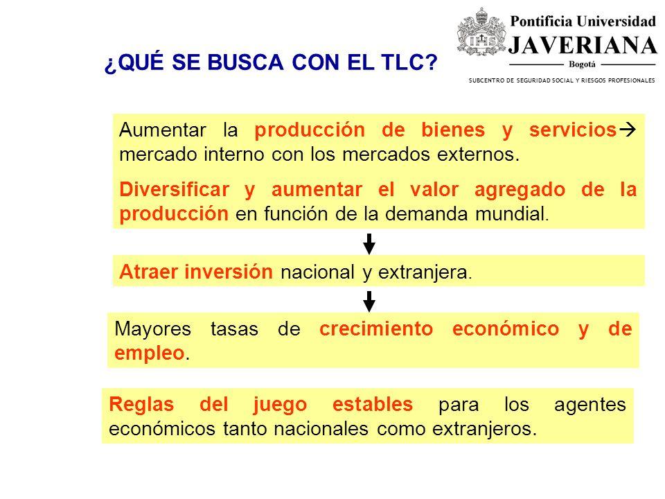 SUBCENTRO DE SEGURIDAD SOCIAL Y RIESGOS PROFESIONALES ¿QUÉ SE BUSCA CON EL TLC.