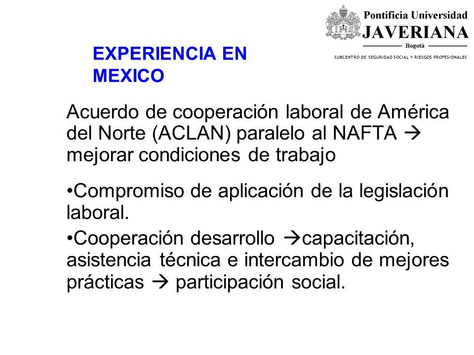 SUBCENTRO DE SEGURIDAD SOCIAL Y RIESGOS PROFESIONALES Acuerdo de cooperación laboral de América del Norte (ACLAN) paralelo al NAFTA mejorar condiciones de trabajo Compromiso de aplicación de la legislación laboral.
