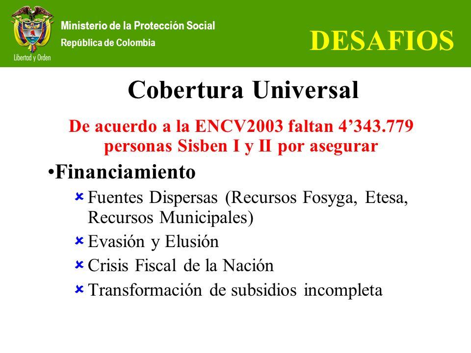 Ministerio de la Protección Social República de Colombia Cobertura Universal De acuerdo a la ENCV2003 faltan 4343.779 personas Sisben I y II por asegu