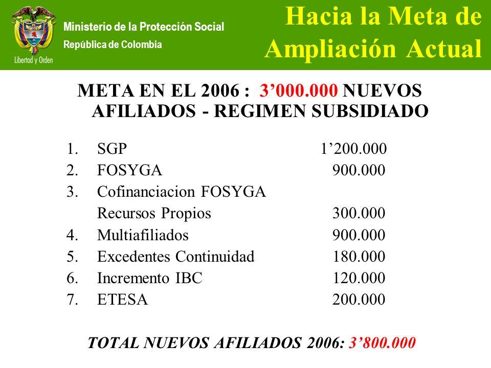 Ministerio de la Protección Social República de Colombia Hacia la Meta de Ampliación Actual META EN EL 2006 : 3000.000 NUEVOS AFILIADOS - REGIMEN SUBS