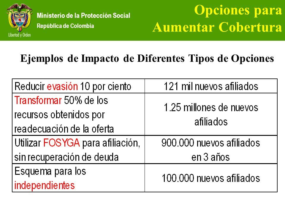 Ministerio de la Protección Social República de Colombia Opciones para Aumentar Cobertura Ejemplos de Impacto de Diferentes Tipos de Opciones
