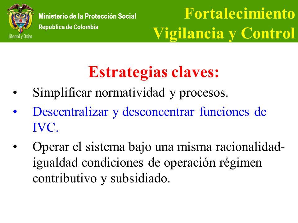 Ministerio de la Protección Social República de Colombia Fortalecimiento Vigilancia y Control Estrategias claves: Simplificar normatividad y procesos.