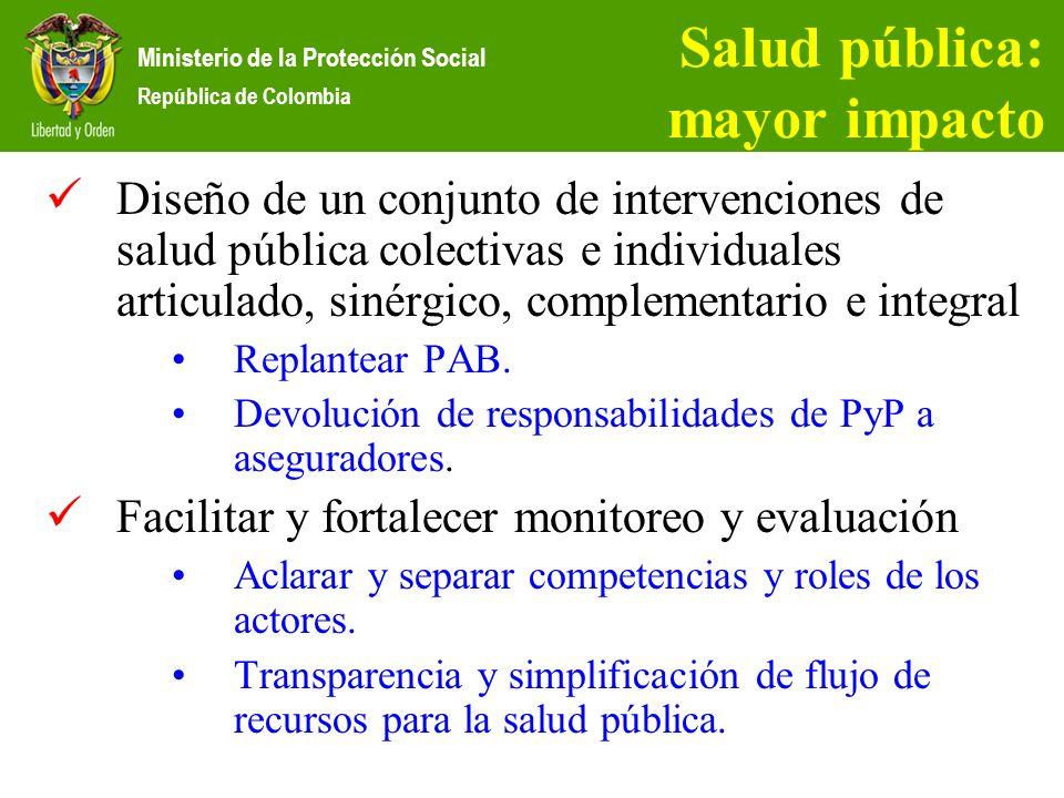 Ministerio de la Protección Social República de Colombia Salud pública: mayor impacto Diseño de un conjunto de intervenciones de salud pública colecti