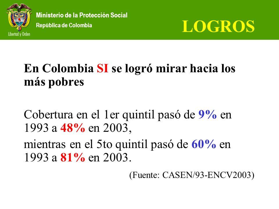 Ministerio de la Protección Social República de Colombia En Colombia SI se logró mirar hacia los más pobres Cobertura en el 1er quintil pasó de 9% en