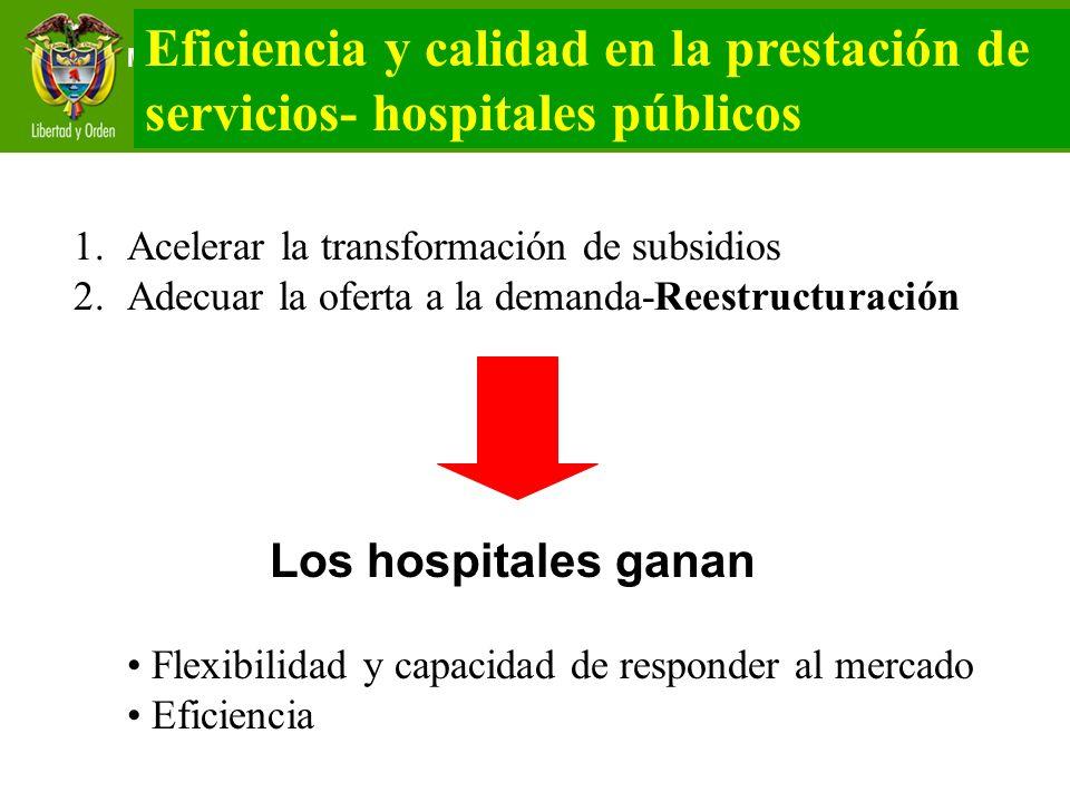 Ministerio de la Protección Social República de Colombia Eficiencia y calidad en la prestación de servicios- hospitales públicos 1.Acelerar la transfo