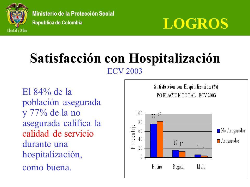 Satisfacción con Hospitalización ECV 2003 El 84% de la población asegurada y 77% de la no asegurada califica la calidad de servicio durante una hospit