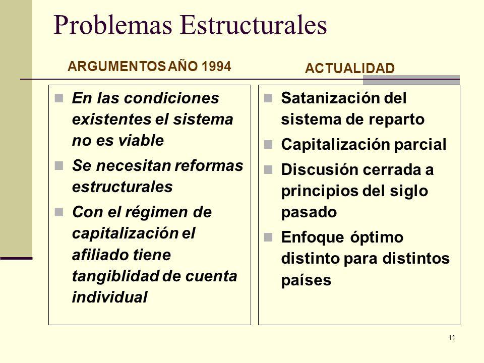 11 Problemas Estructurales En las condiciones existentes el sistema no es viable Se necesitan reformas estructurales Con el régimen de capitalización
