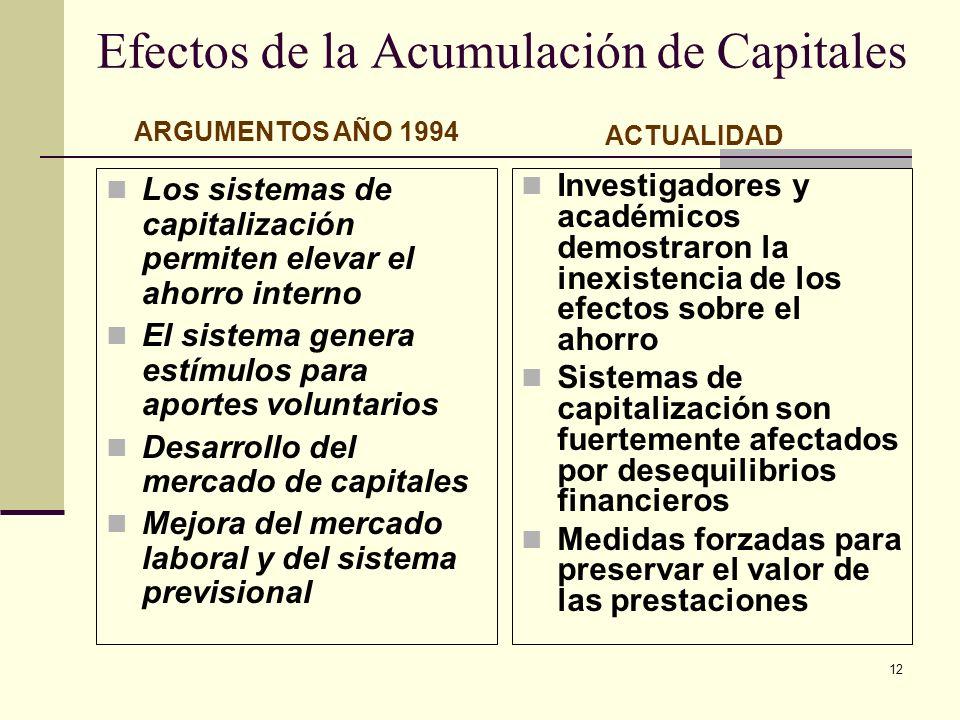 12 Efectos de la Acumulación de Capitales Los sistemas de capitalización permiten elevar el ahorro interno El sistema genera estímulos para aportes vo