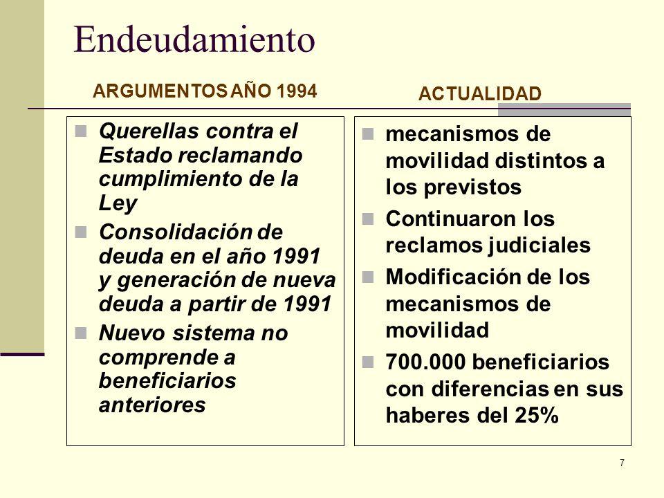 7 Endeudamiento Querellas contra el Estado reclamando cumplimiento de la Ley Consolidación de deuda en el año 1991 y generación de nueva deuda a parti