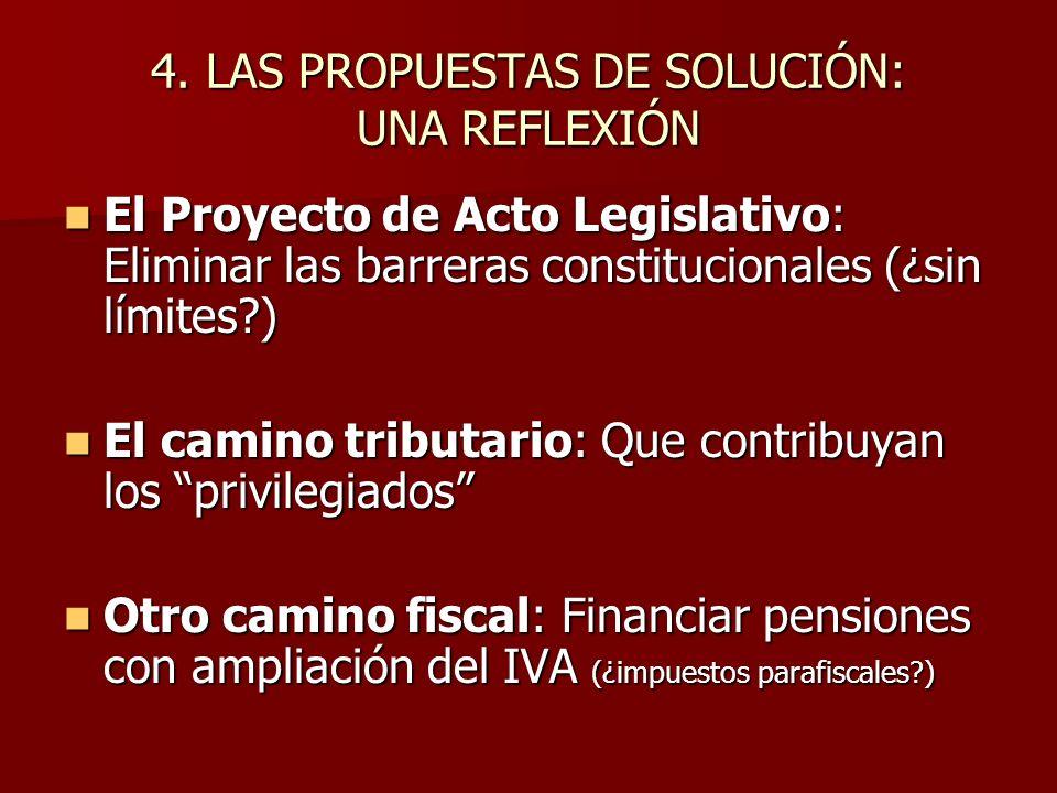 4. LAS PROPUESTAS DE SOLUCIÓN: UNA REFLEXIÓN El Proyecto de Acto Legislativo: Eliminar las barreras constitucionales (¿sin límites?) El Proyecto de Ac