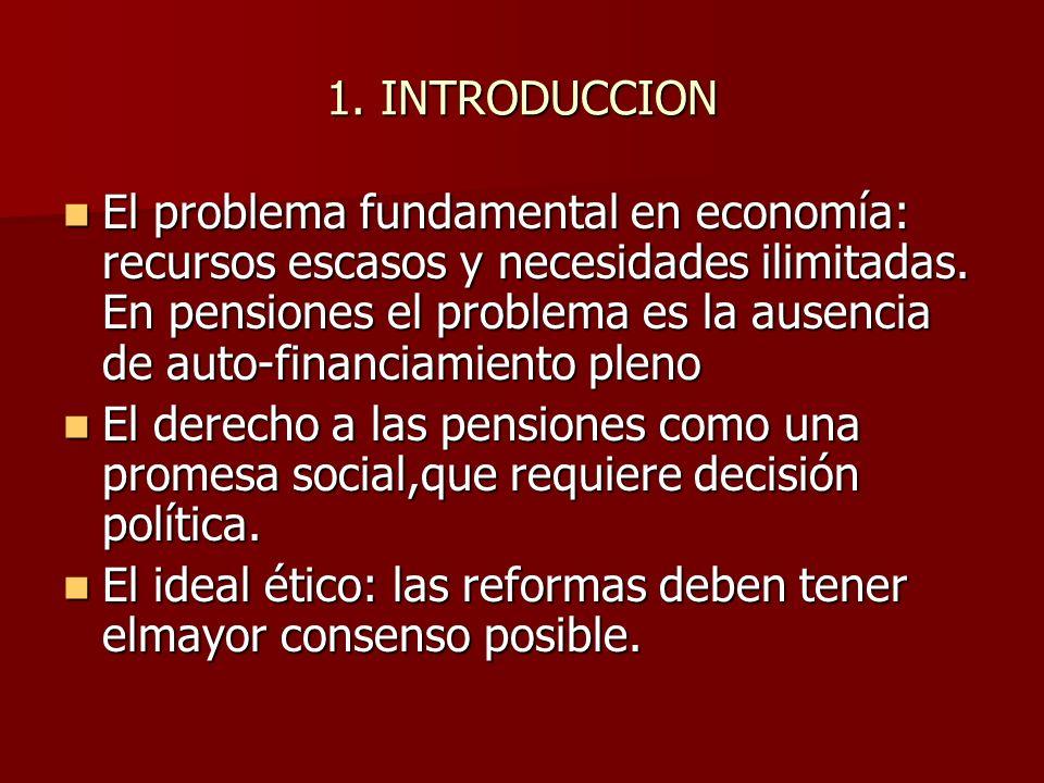 1. INTRODUCCION El problema fundamental en economía: recursos escasos y necesidades ilimitadas. En pensiones el problema es la ausencia de auto-financ