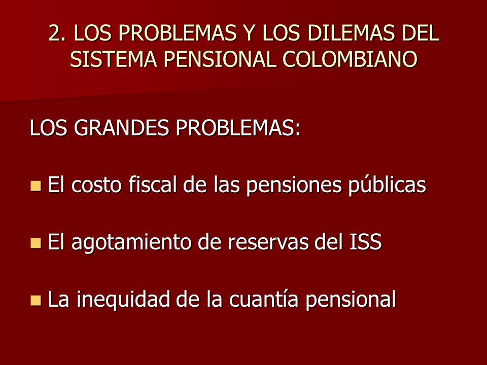 2. LOS PROBLEMAS Y LOS DILEMAS DEL SISTEMA PENSIONAL COLOMBIANO LOS GRANDES PROBLEMAS: El costo fiscal de las pensiones públicas El costo fiscal de la