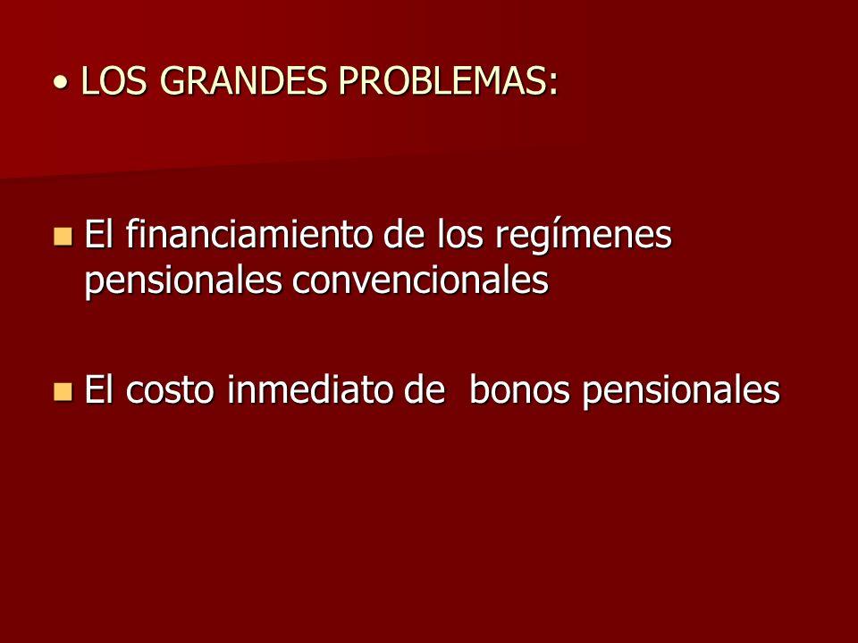 LOS GRANDES PROBLEMAS: LOS GRANDES PROBLEMAS: El financiamiento de los regímenes pensionales convencionales El financiamiento de los regímenes pension