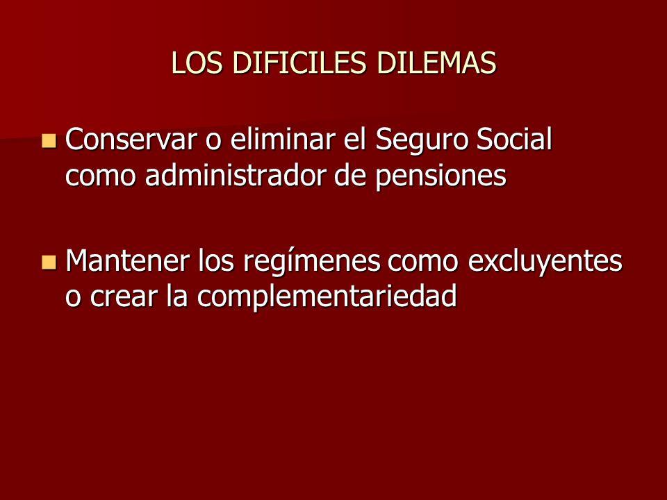 LOS DIFICILES DILEMAS Conservar o eliminar el Seguro Social como administrador de pensiones Conservar o eliminar el Seguro Social como administrador d