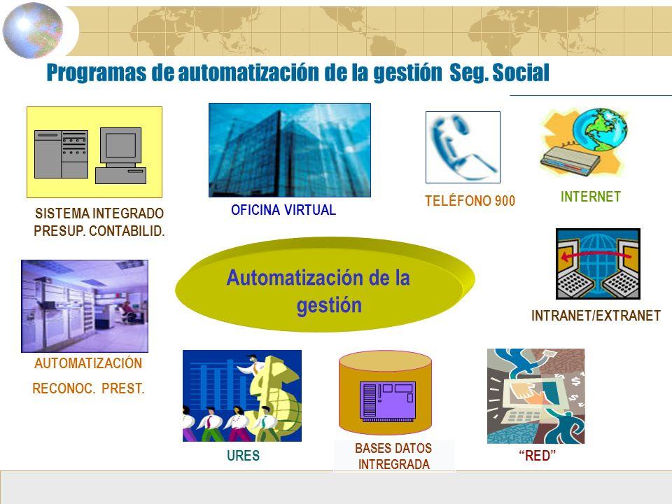 Programas de automatización de la gestión Seg. Social AUTOMATIZACIÓN RECONOC.