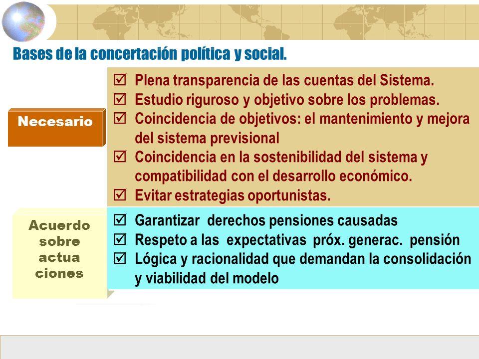 Bases de la concertación política y social.