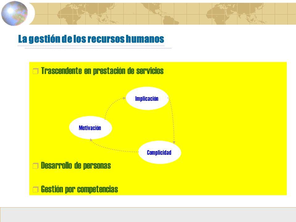 La gestión de los recursos humanos r Trascendente en prestación de servicios r Desarrollo de personas r Gestión por competencias Motivación Implicación Complicidad