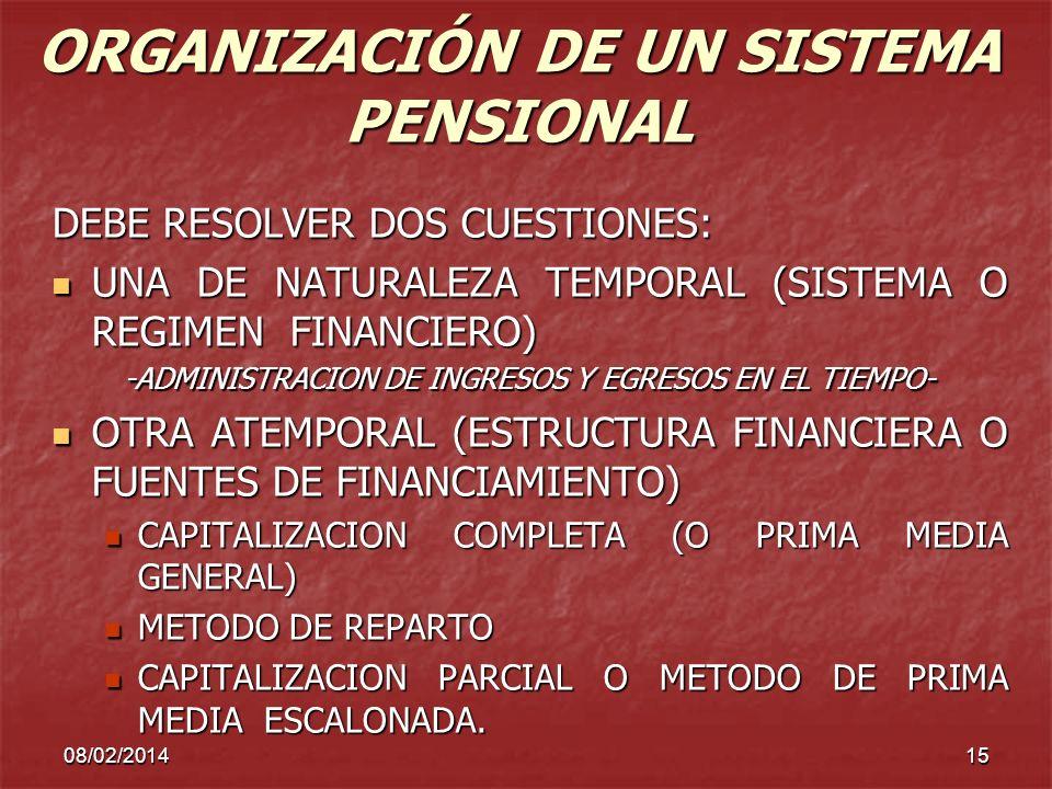 08/02/201415 ORGANIZACIÓN DE UN SISTEMA PENSIONAL DEBE RESOLVER DOS CUESTIONES: UNA DE NATURALEZA TEMPORAL (SISTEMA O REGIMEN FINANCIERO) UNA DE NATUR