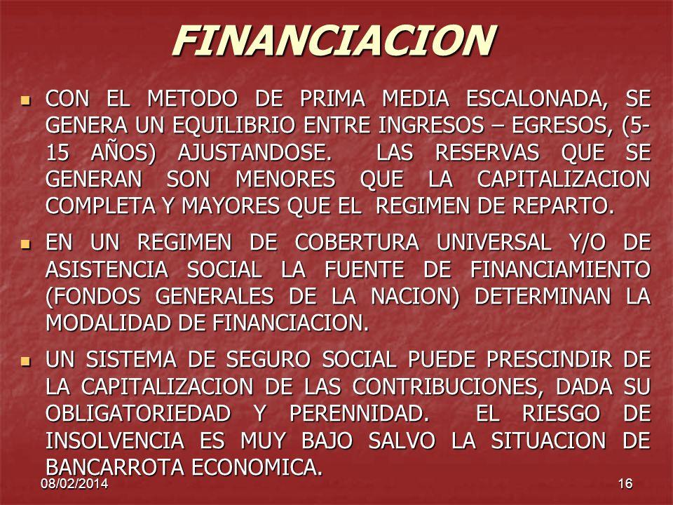 08/02/201416 FINANCIACION CON EL METODO DE PRIMA MEDIA ESCALONADA, SE GENERA UN EQUILIBRIO ENTRE INGRESOS – EGRESOS, (5- 15 AÑOS) AJUSTANDOSE. LAS RES