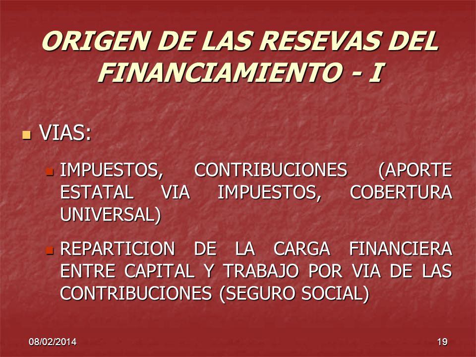 08/02/201419 ORIGEN DE LAS RESEVAS DEL FINANCIAMIENTO - I VIAS: VIAS: IMPUESTOS, CONTRIBUCIONES (APORTE ESTATAL VIA IMPUESTOS, COBERTURA UNIVERSAL) IM