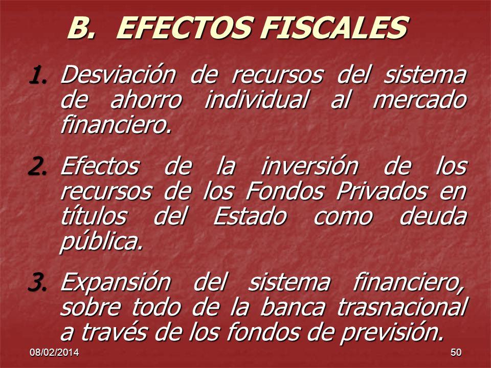 08/02/201450 B. EFECTOS FISCALES 1.Desviación de recursos del sistema de ahorro individual al mercado financiero. 2.Efectos de la inversión de los rec