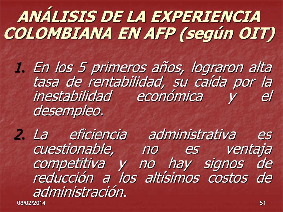08/02/201451 ANÁLISIS DE LA EXPERIENCIA COLOMBIANA EN AFP (según OIT) 1.En los 5 primeros años, lograron alta tasa de rentabilidad, su caída por la in