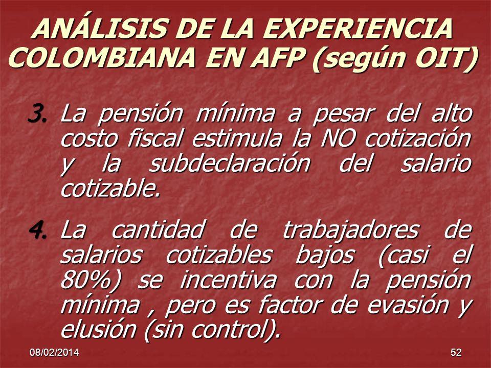 08/02/201452 ANÁLISIS DE LA EXPERIENCIA COLOMBIANA EN AFP (según OIT) 3.La pensión mínima a pesar del alto costo fiscal estimula la NO cotización y la