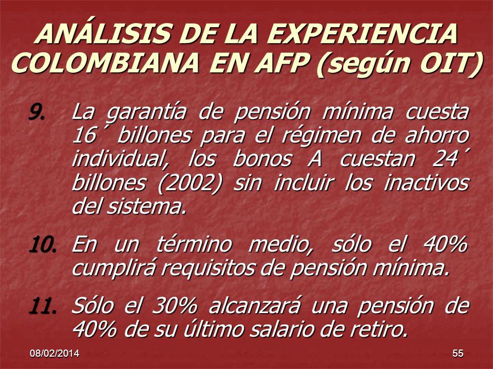 08/02/201455 ANÁLISIS DE LA EXPERIENCIA COLOMBIANA EN AFP (según OIT) 9.La garantía de pensión mínima cuesta 16´ billones para el régimen de ahorro in