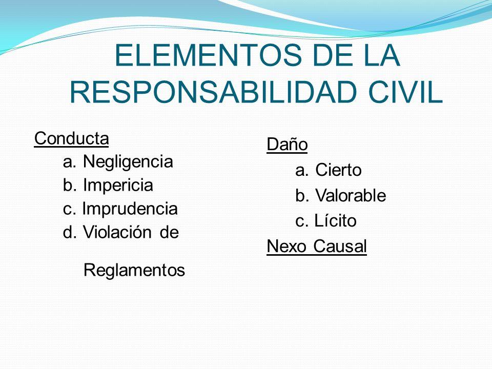 ELEMENTOS DE LA RESPONSABILIDAD CIVIL Conducta a.Negligencia b.