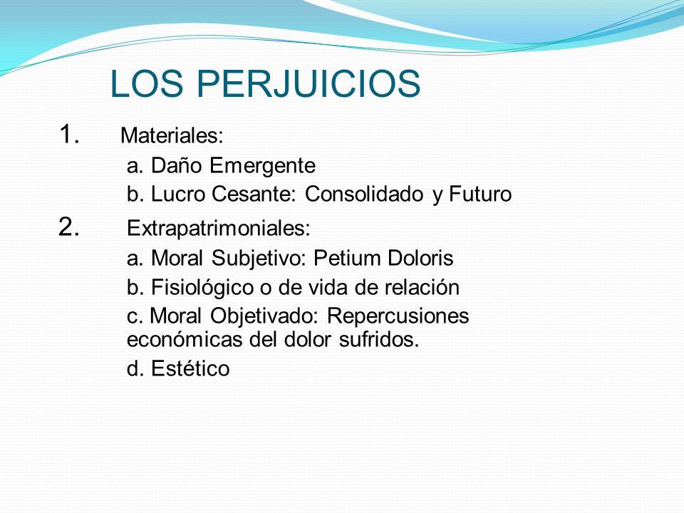 LOS PERJUICIOS 1.Materiales: a. Daño Emergente b.