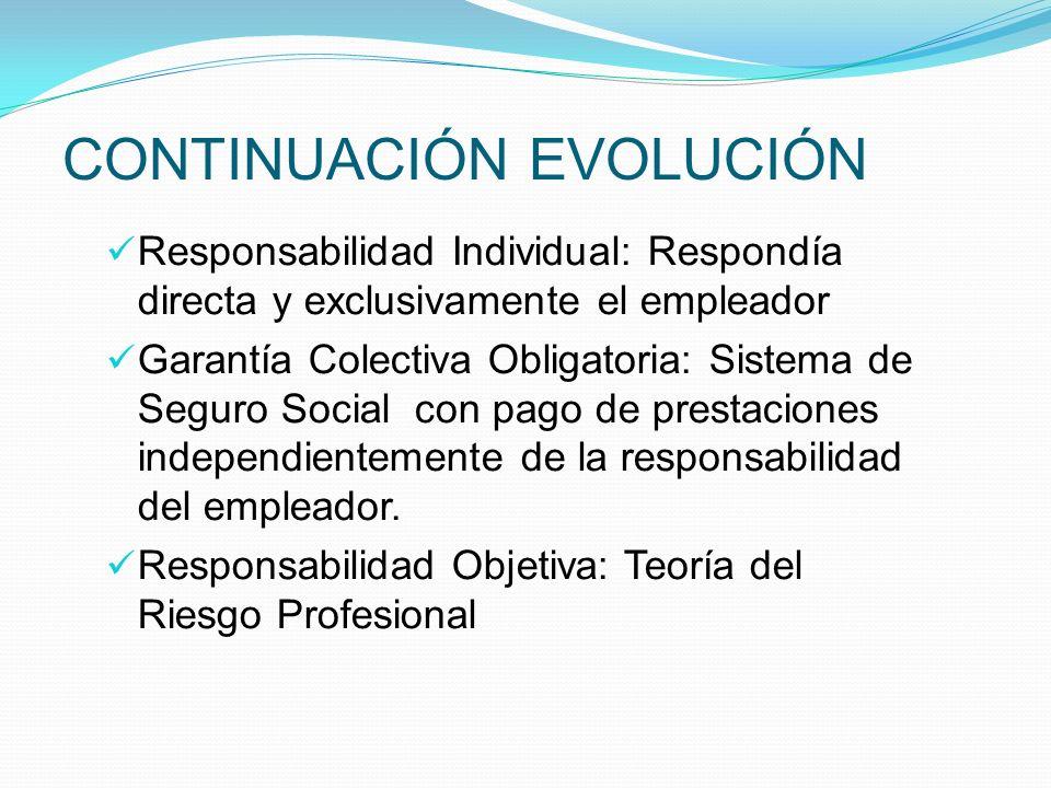 CONTINUACIÓN EVOLUCIÓN Responsabilidad Individual: Respondía directa y exclusivamente el empleador Garantía Colectiva Obligatoria: Sistema de Seguro Social con pago de prestaciones independientemente de la responsabilidad del empleador.