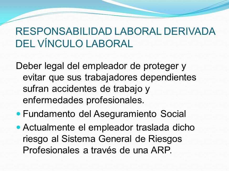 RESPONSABILIDAD LABORAL DERIVADA DEL VÍNCULO LABORAL Deber legal del empleador de proteger y evitar que sus trabajadores dependientes sufran accidentes de trabajo y enfermedades profesionales.