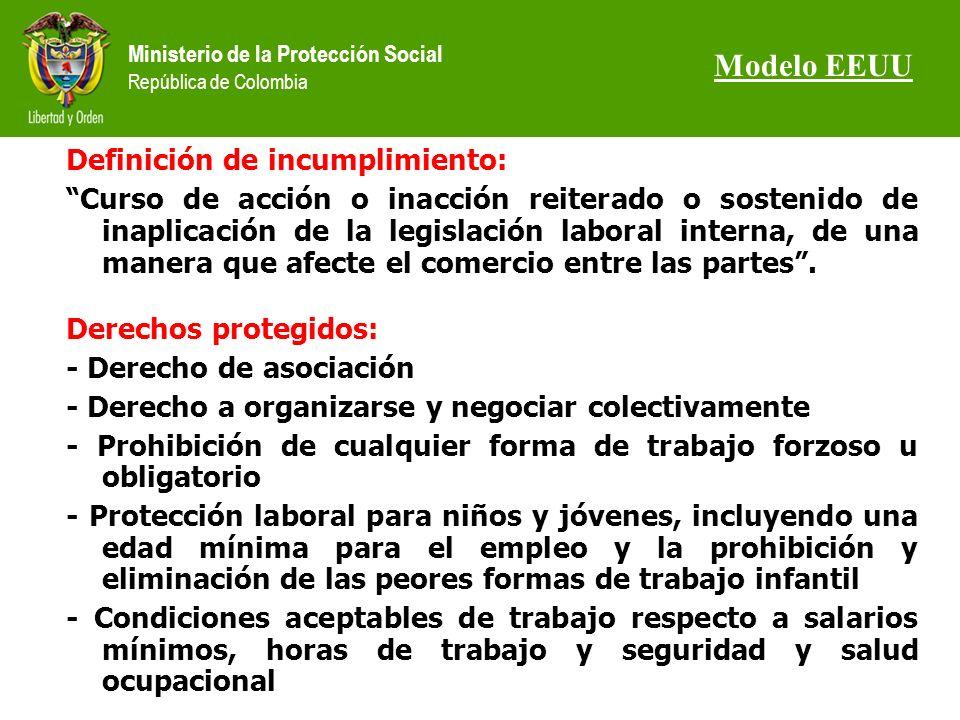 Ministerio de la Protección Social República de Colombia Definición de incumplimiento: Curso de acción o inacción reiterado o sostenido de inaplicación de la legislación laboral interna, de una manera que afecte el comercio entre las partes.