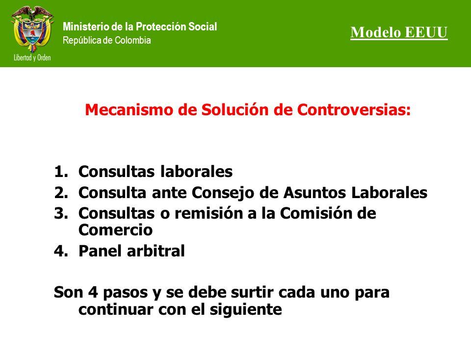 Ministerio de la Protección Social República de Colombia Mecanismo de Solución de Controversias: 1.Consultas laborales 2.Consulta ante Consejo de Asuntos Laborales 3.Consultas o remisión a la Comisión de Comercio 4.Panel arbitral Son 4 pasos y se debe surtir cada uno para continuar con el siguiente Modelo EEUU