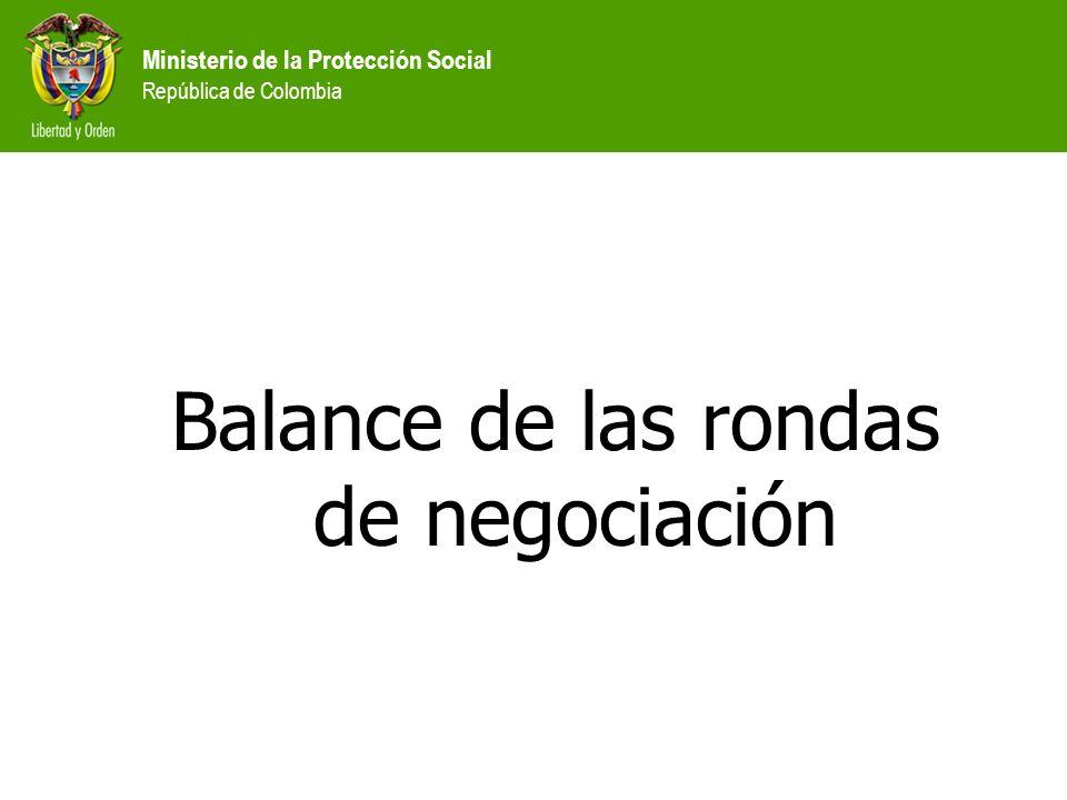 Ministerio de la Protección Social República de Colombia Balance de las rondas de negociación