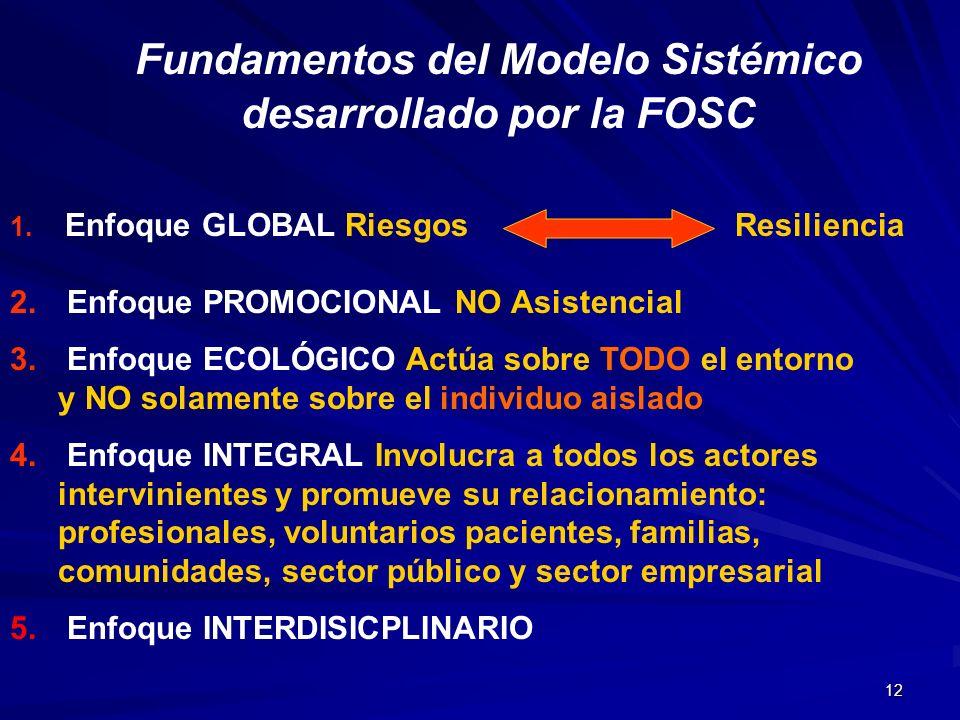 12 1. Enfoque GLOBAL Riesgos Resiliencia 2. Enfoque PROMOCIONAL NO Asistencial 3. Enfoque ECOLÓGICO Actúa sobre TODO el entorno y NO solamente sobre e