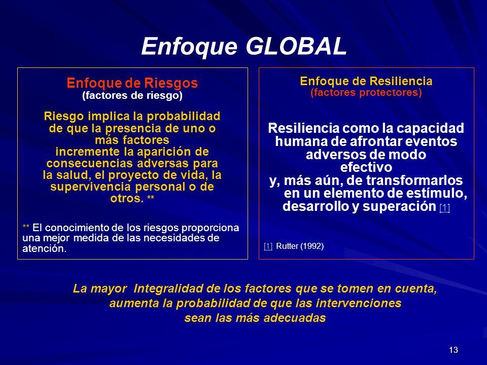 13 Enfoque GLOBAL Enfoque de Riesgos (factores de riesgo) Riesgo implica la probabilidad de que la presencia de uno o más factores incremente la apari