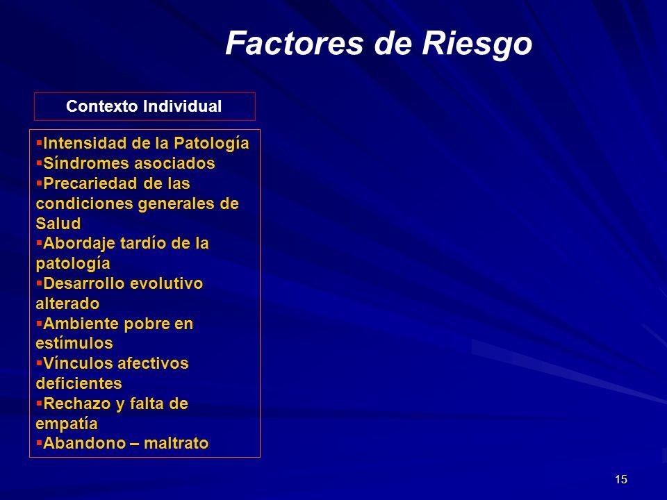 15 Factores de Riesgo Contexto Individual Intensidad de la Patología Síndromes asociados Precariedad de las condiciones generales de Salud Abordaje ta