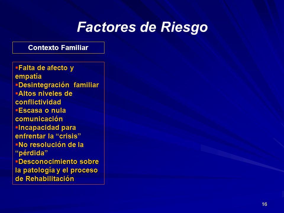 16 Factores de Riesgo Contexto Familiar Falta de afecto y empatía Desintegración familiar Altos niveles de conflictividad Escasa o nula comunicación I