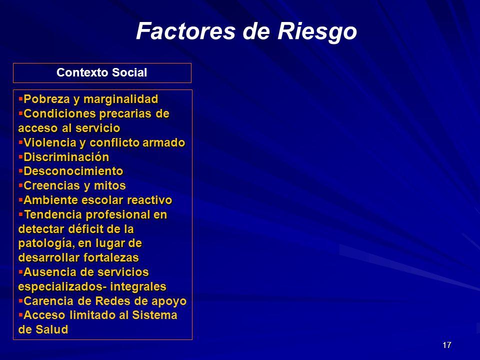 17 Factores de Riesgo Contexto Social y marginalidad Pobreza y marginalidad Condiciones precarias de Condiciones precarias de acceso al servicio Viole