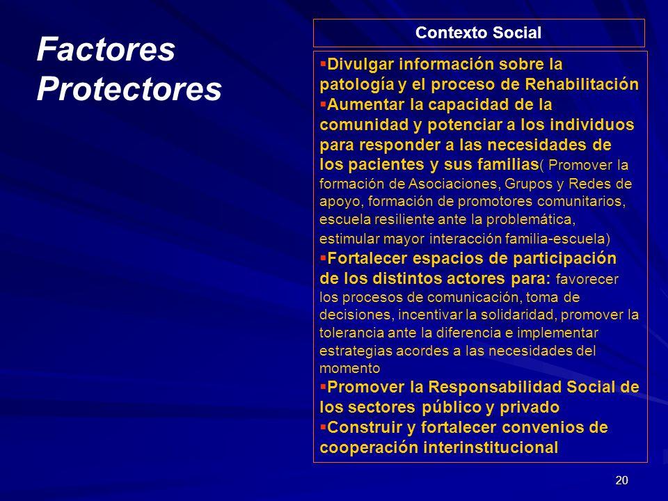 20 Factores Protectores Contexto Social Divulgar información sobre la patología y el proceso de Rehabilitación Aumentar la capacidad de la comunidad y