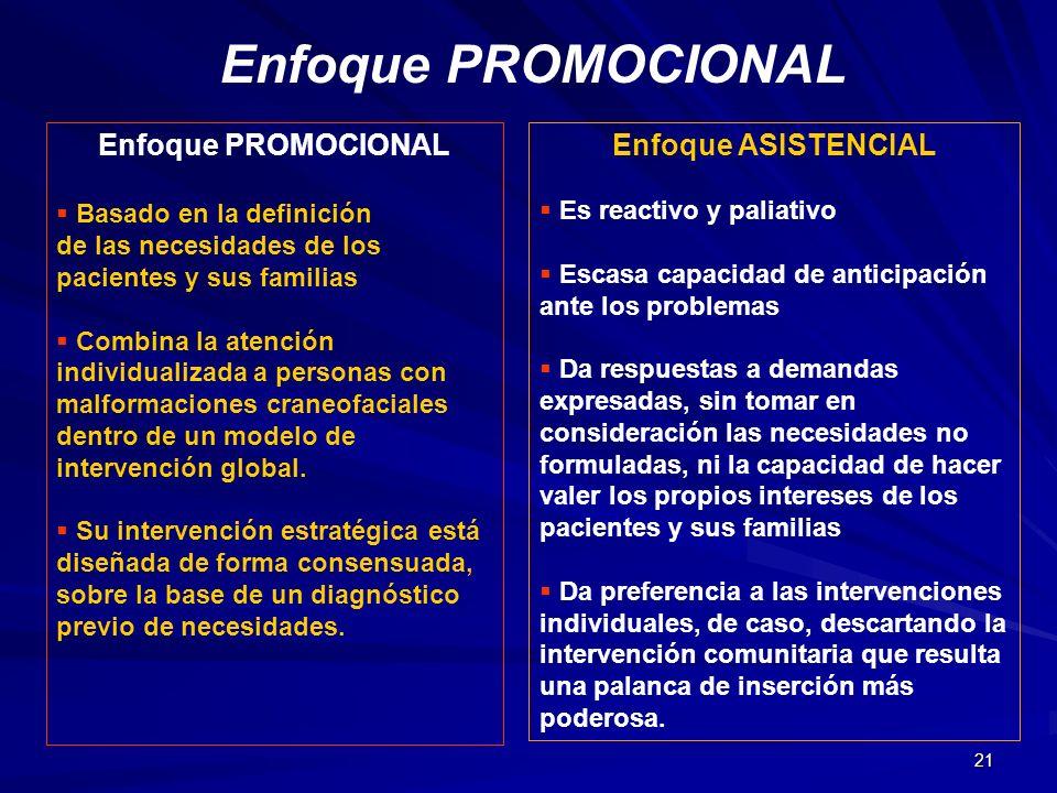 21 Enfoque PROMOCIONAL Basado en la definición de las necesidades de los pacientes y sus familias Combina la atención individualizada a personas con m
